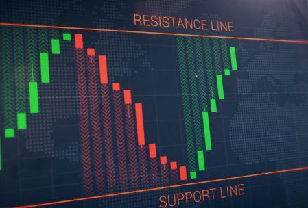 Rebound line Strategy on the Binomo platform